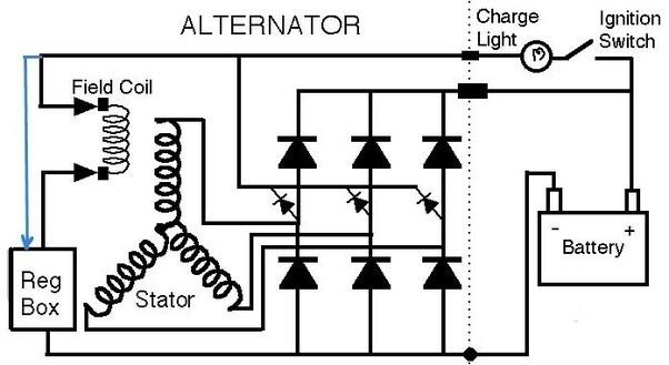 wiring diagram for delta xfmr megger