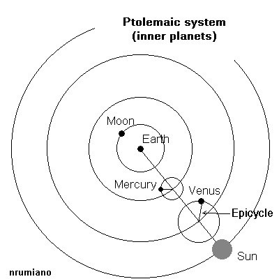 Does the Tychonic description of celestial motions have