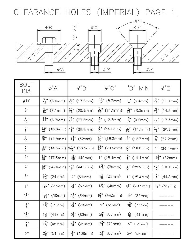 Clearance Hole Sizes : clearance, sizes, Drill, Bolt?, Quora