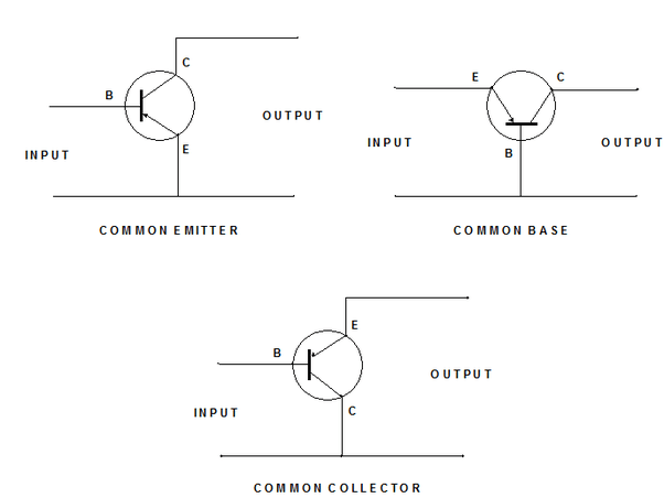 common base configuration circuit diagram audi a6 wiring what is the difference between a collector and in case of emitter present as ground terminal both cases i o p by same rule each configurations are made