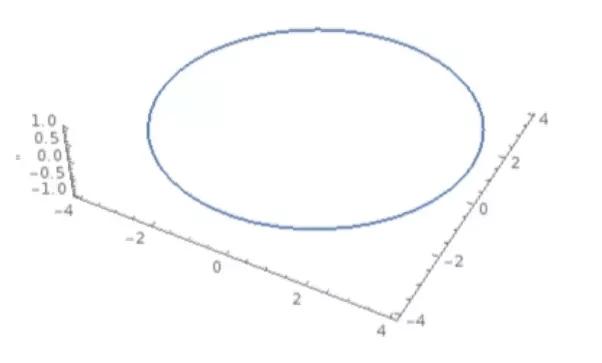 How to parametrize a Möbius strip and get algebraic