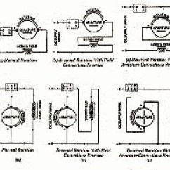 Wiring Diagram For Forward Reverse Single Phase Motor Transbrake How Can One The Rotation Of A Dc Quora Take Care That You Change Either Field Or Armature Wires If Both Are Changed At Same Time Direction Remains