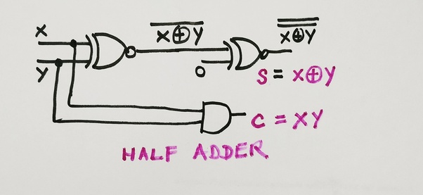 How to create a half adder with the help of XNOR gate