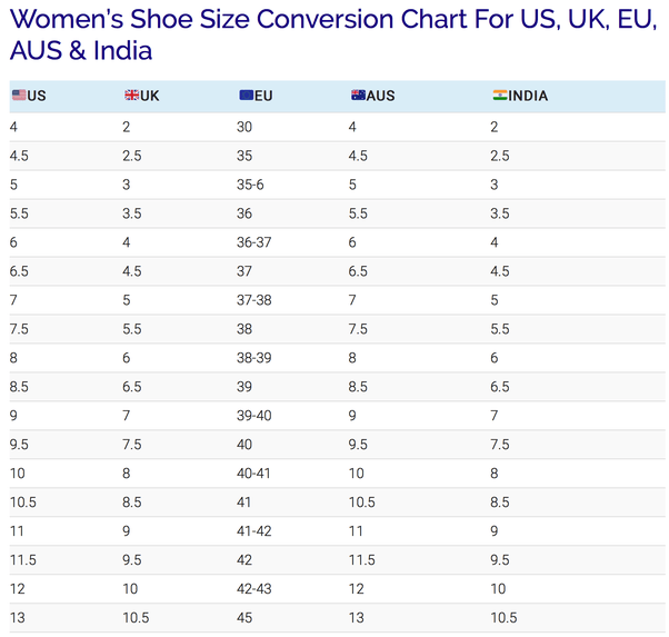 What is the average shoe size for a woman? - Quora