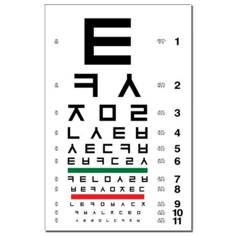 Why do all optometrists use the same set of letters for