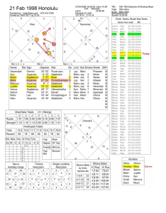As per data provided here   your birth chart jyotish vedic astrology also what does my overall say about me quora rh