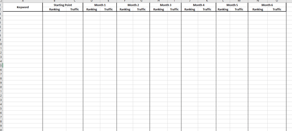 What is the best way to track SEO changes in a spreadsheet? - Quora
