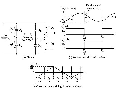 Why are feedback diodes used in anti parallel with SCR in