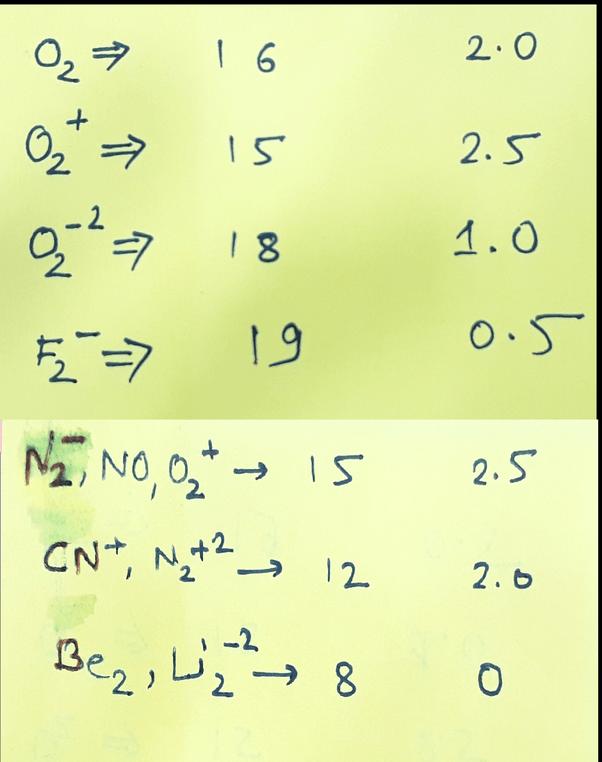 C2 Lewis : lewis, Order, Molecule?, Quora