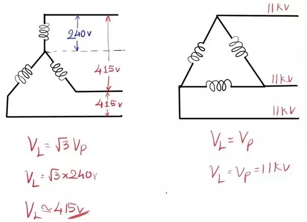 3 phase autotransformer wiring diagram 568a how to convert a 440 vac 220vac for home use quora on the primary side however you can t do same cause distribution transformer is delta wye configuration thus all wires entering into