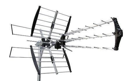 Does the TV antenna that plugs into house outlet and use