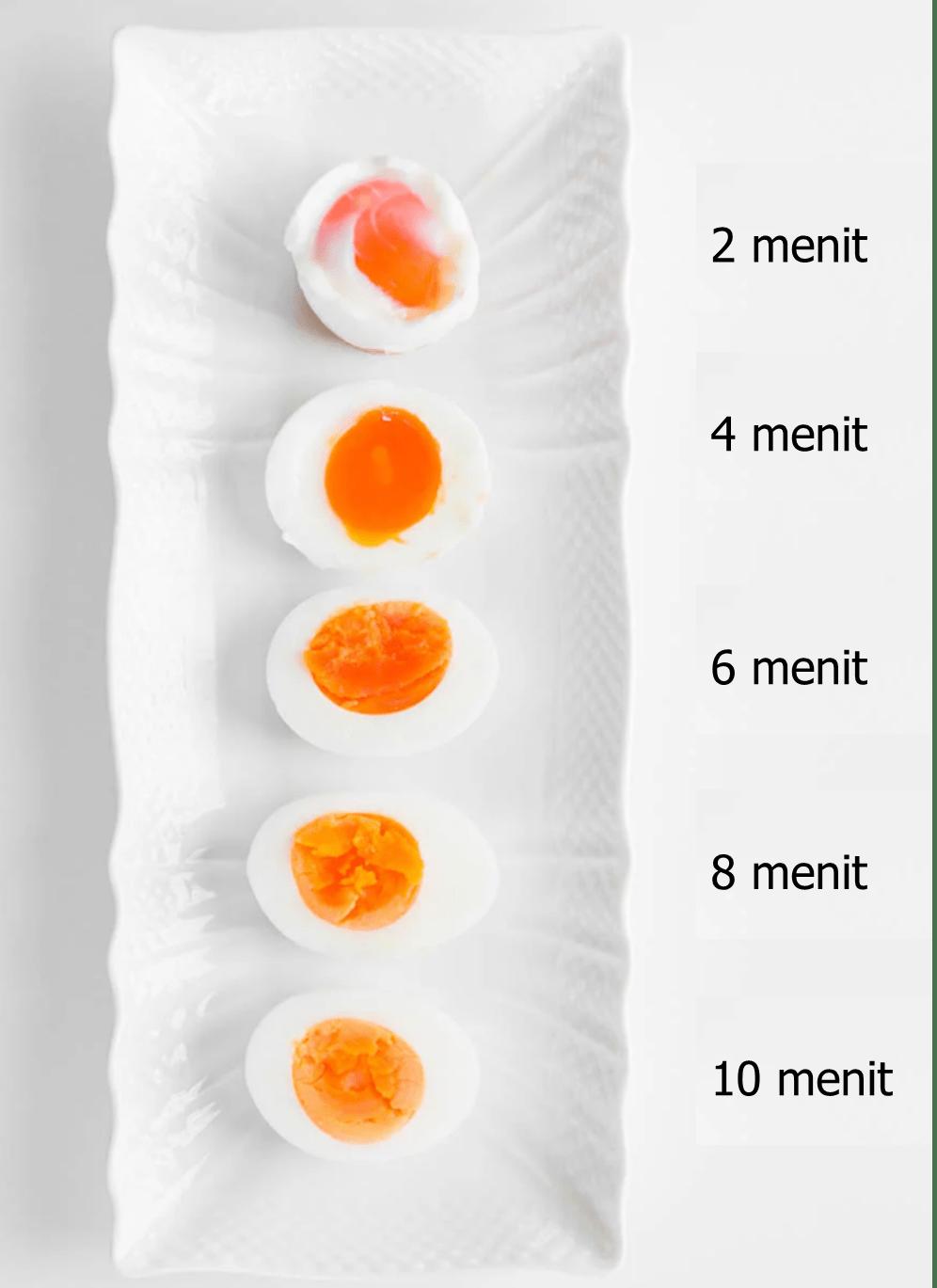 Berapa Lama Merebus Telur untuk Hasil Konsisten | Royco