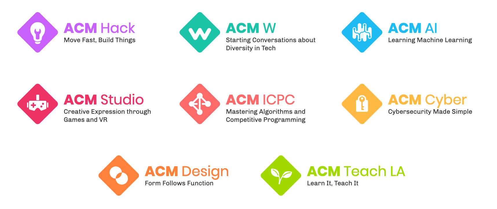 hight resolution of i want to highlight two organizations ucla acm and ucla upe almost all engineering schools in the us and many other countries too have an acm and upe