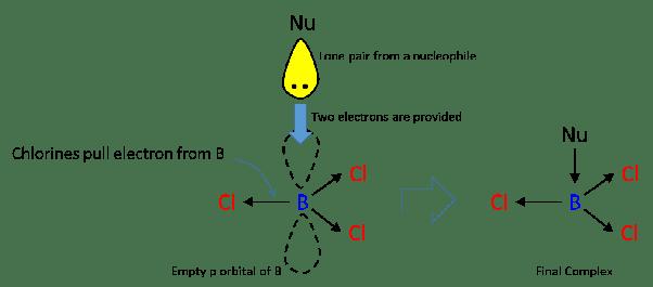 lewis diagram if5
