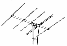 What is the difference between a yagi antenna and a log