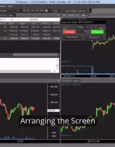Advanced charting also which is the best technical analysis software preferably rh quora