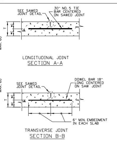 how thick should a concrete patio floor