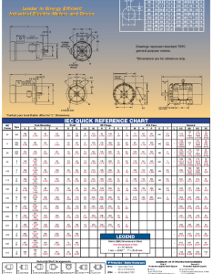 have attached  kw iec frame designation chart for and an reference also what is the difference between  induction motors quora rh