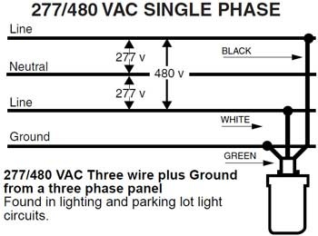 277v light switch wiring diagram 2004 sterling 3 phase lighting all diagramlighting panels 277 480