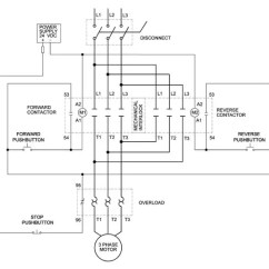 Reversing Drum Switch Wiring Diagram Speaker For Home Theater 3 Phase Motor Forward Reverse Schematic Can We Operate The To Go In And Quora