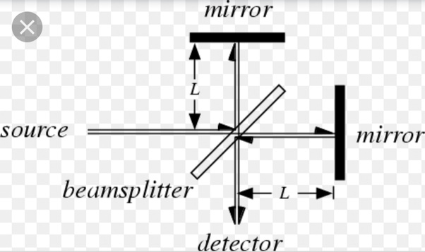 Is speed of earth with respect to sunlight particles