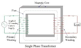 What is the difference between a single-phase transformer