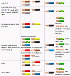 is color coding electrical wires universal quora iec 60204 wire colors [ 602 x 1541 Pixel ]