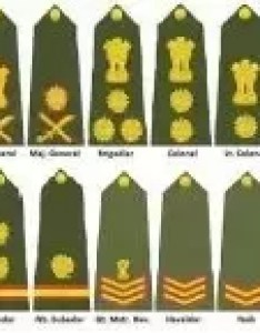 This is the best picture that  could find for you also what ranking hierarchy in indian army quora rh