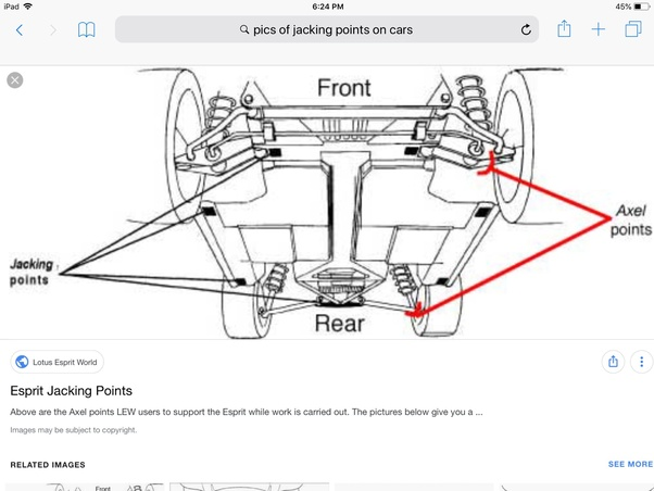 Can jack stands damage suspension compared to using car