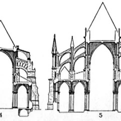 Cathedral Architecture Gothic Arches Diagram Toyota Tundra Wiring Diagrams What S The Difference Between And Romanesque Architectures Main Qimg F657fd06fe2713f9f9aec2331a2e7c31 Webp
