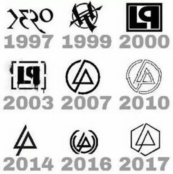 what does the linkin
