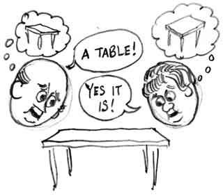 What is the diference between rationalism realism and