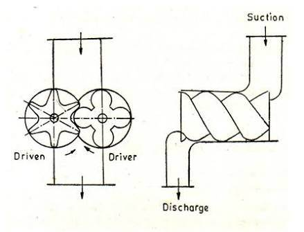 What are main components of an Atlas Copco screw air
