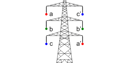 Why do we use double circuit line in a transmission? We