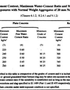 For detailed calculation of water content you can go through is mix design proportioning guidelines also how to calculate the cement ratio concrete quora rh