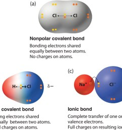 making the compound polar we also know that it is not nonpolar because the electronegativity difference is greater than 1 6 data that will be on any  [ 1272 x 1133 Pixel ]