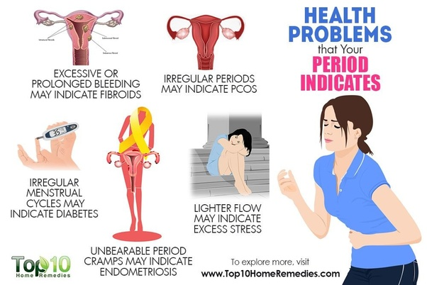 Is it normal to have cramps during my whole period? - Quora