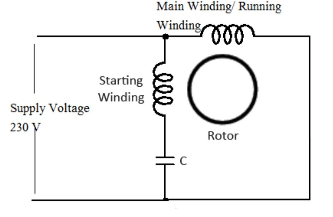 Run Capacitor Table