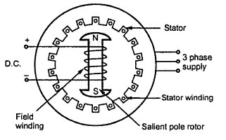 single phase induction motor wiring diagram trailer wire 7 what is the difference between an and a synchronous motor? - quora