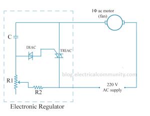 How does a fan speed regulator work?  Quora