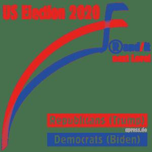 5 Mio. Dollar um US-Wahlbetrug zu entkräften