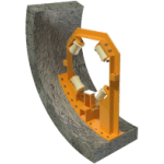 Example of tunnel roller guide