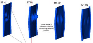 FE Analysis of platform bulkhead