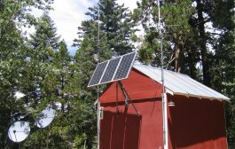 Quartzfest Prep: All about solar panels, controllers, and batteries