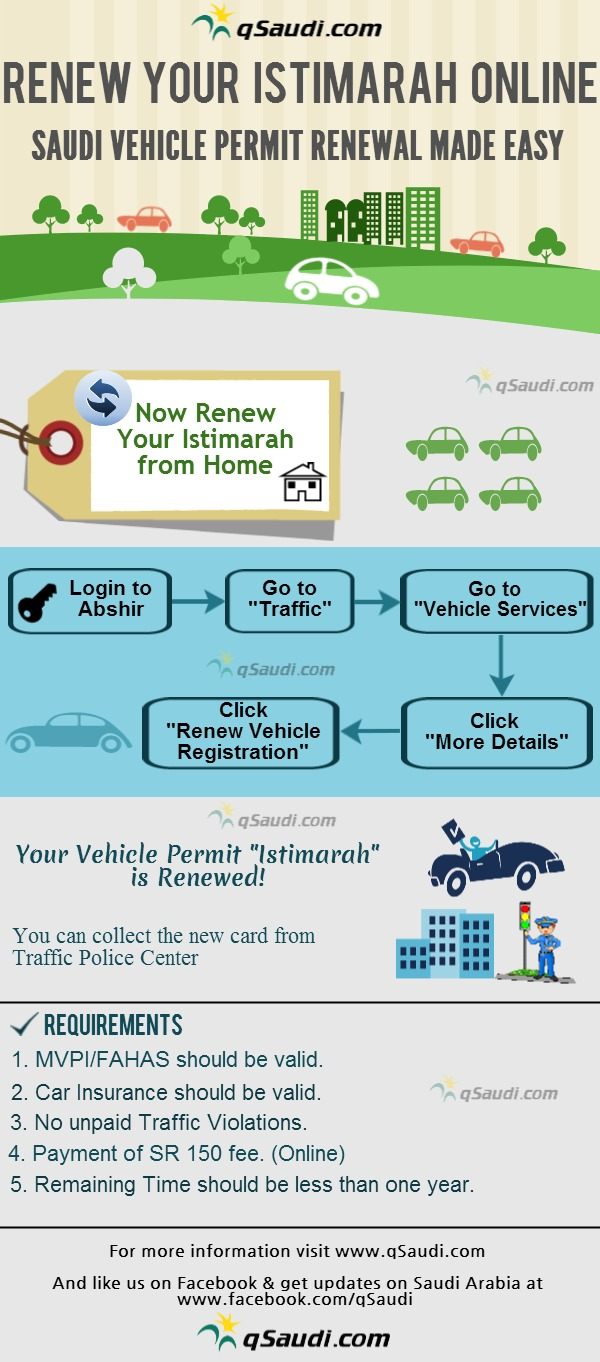 How Renew Car Registration Online