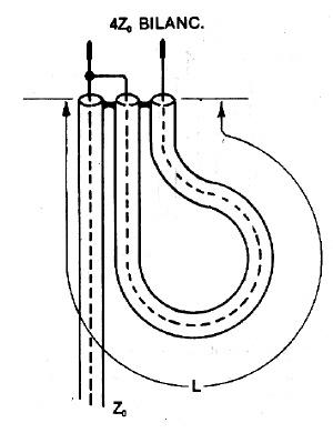 VHF balun