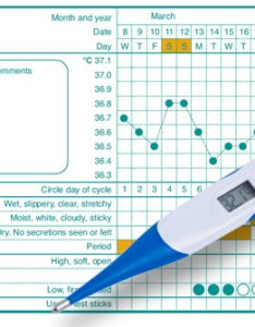 Children   temperature chart by age also fever in normal body health care qsota rh