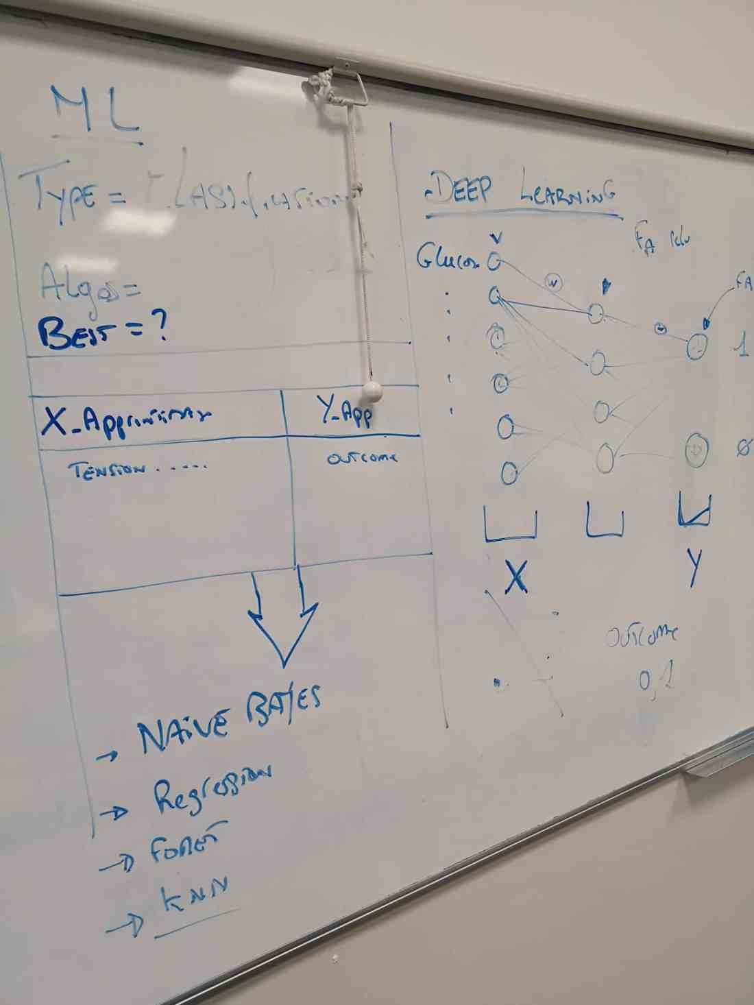 Coaching et formation agile - Qstom it