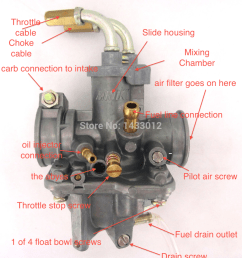 diagram of suzuki scooter parts 1980 fz50 carburetor diagram diagram of suzuki scooter parts 1980 fz50 carburetor diagram [ 923 x 1024 Pixel ]