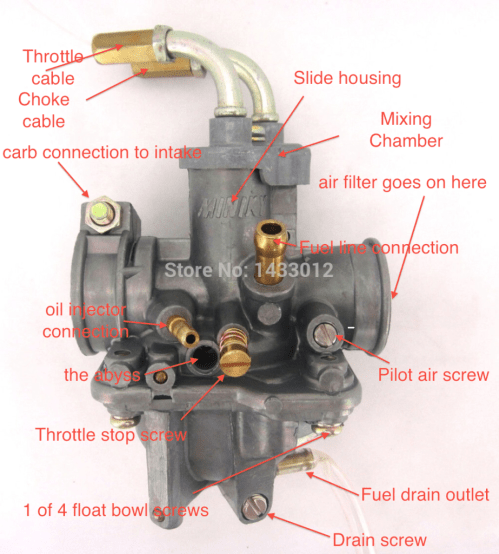small resolution of 50cc carburetor diagram wiring data gy6 carburetor hose diagram gy6 fuel vacuum diagram